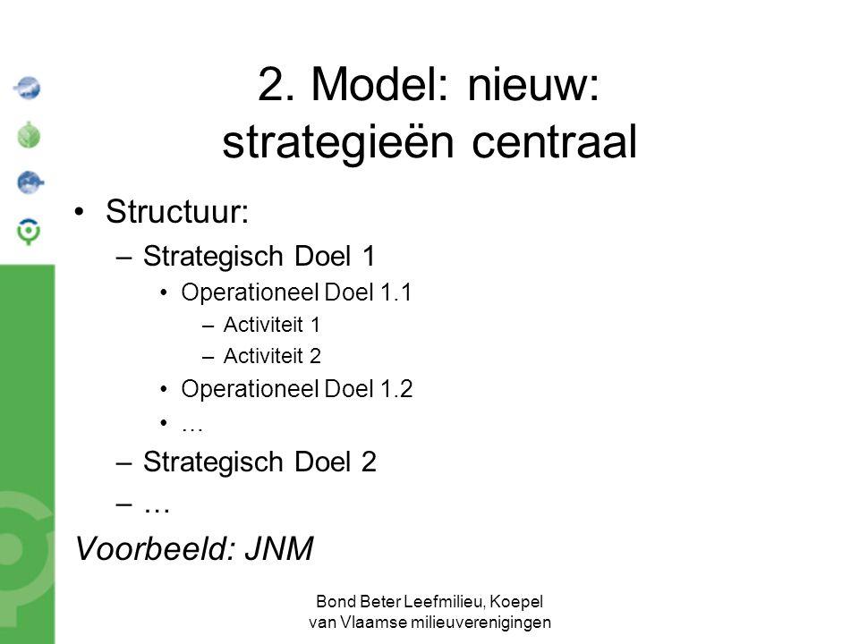Bond Beter Leefmilieu, Koepel van Vlaamse milieuverenigingen 2. Model: nieuw: strategieën centraal Structuur: –Strategisch Doel 1 Operationeel Doel 1.