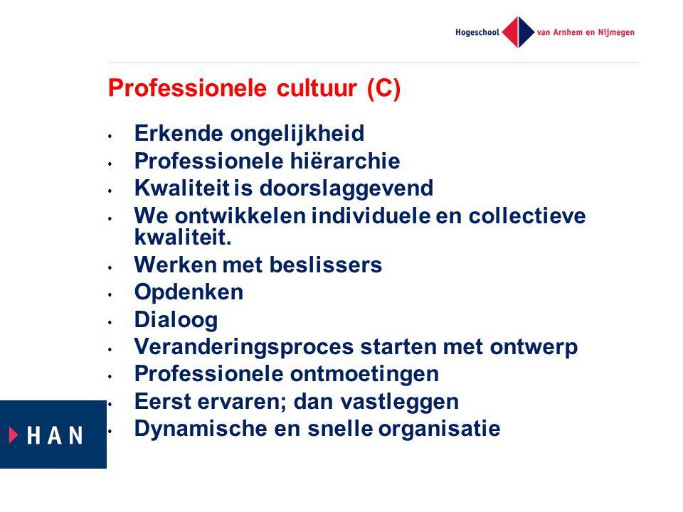 Professionele cultuur (C) Erkende ongelijkheid Professionele hiërarchie Kwaliteit is doorslaggevend We ontwikkelen individuele en collectieve kwalitei