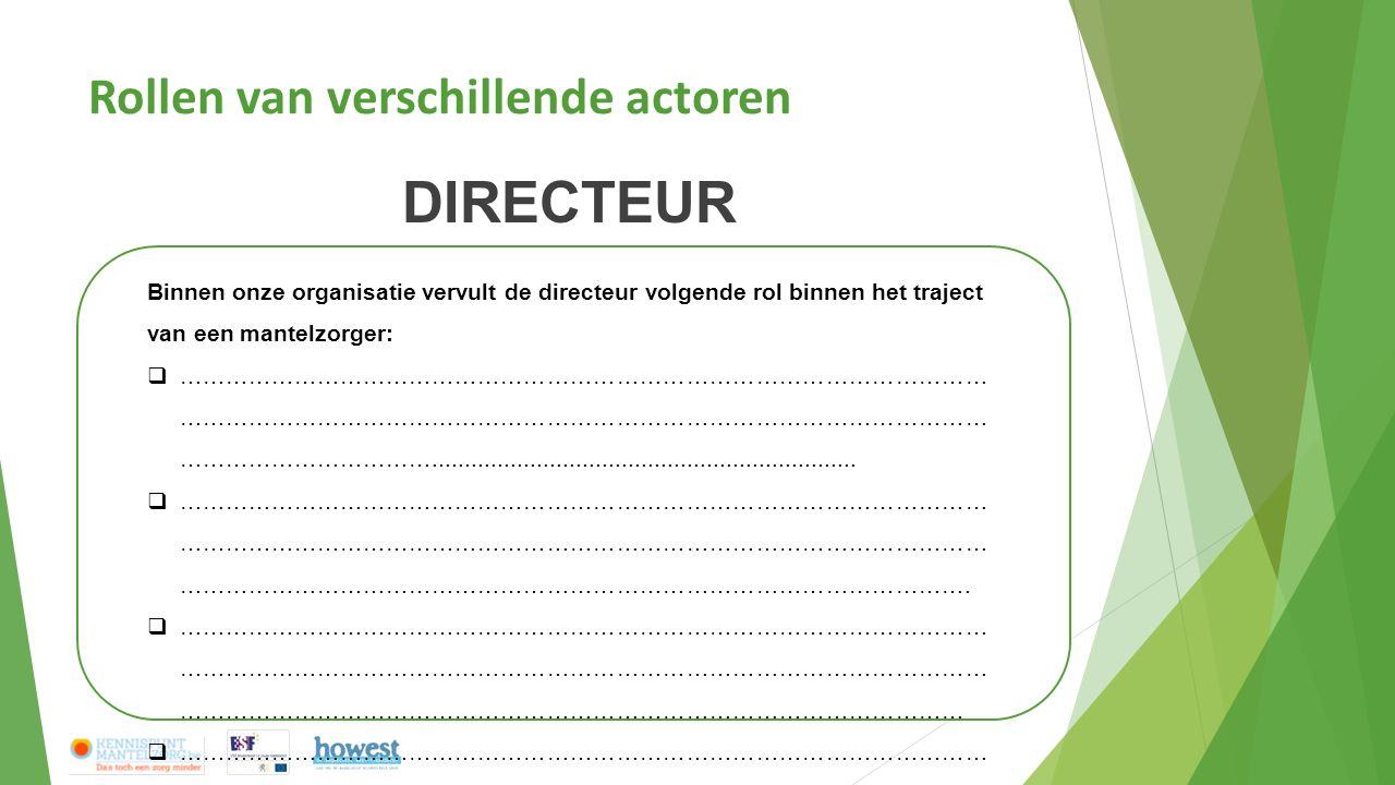 Rollen van verschillende actoren DIRECTEUR Binnen onze organisatie vervult de directeur volgende rol binnen het traject van een mantelzorger:  ………………