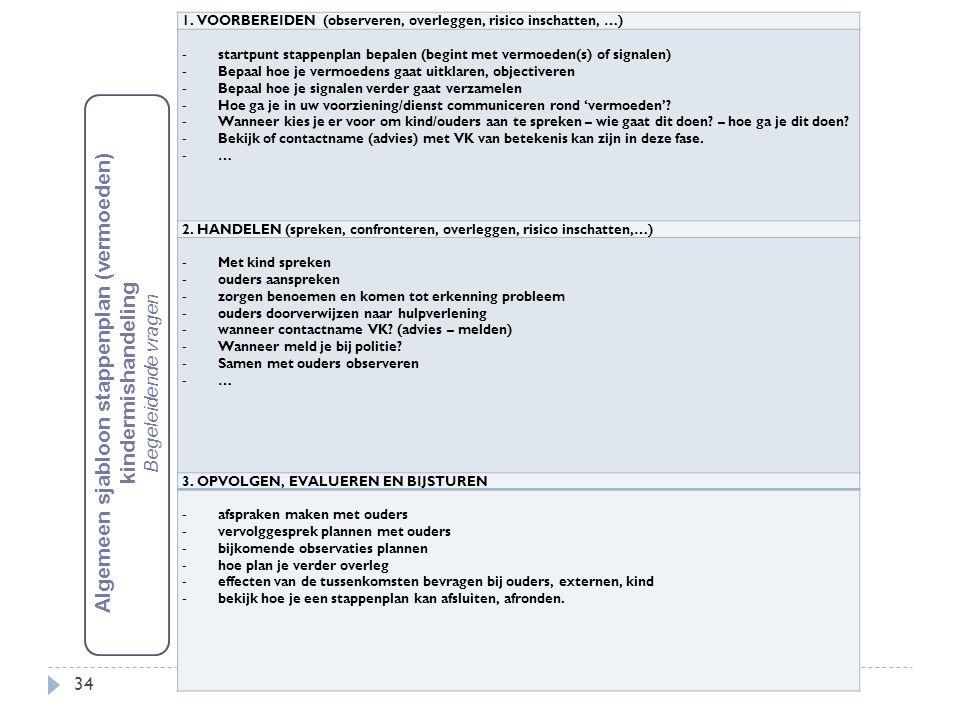 34 1. VOORBEREIDEN (observeren, overleggen, risico inschatten, …) - startpunt stappenplan bepalen (begint met vermoeden(s) of signalen) - Bepaal hoe j