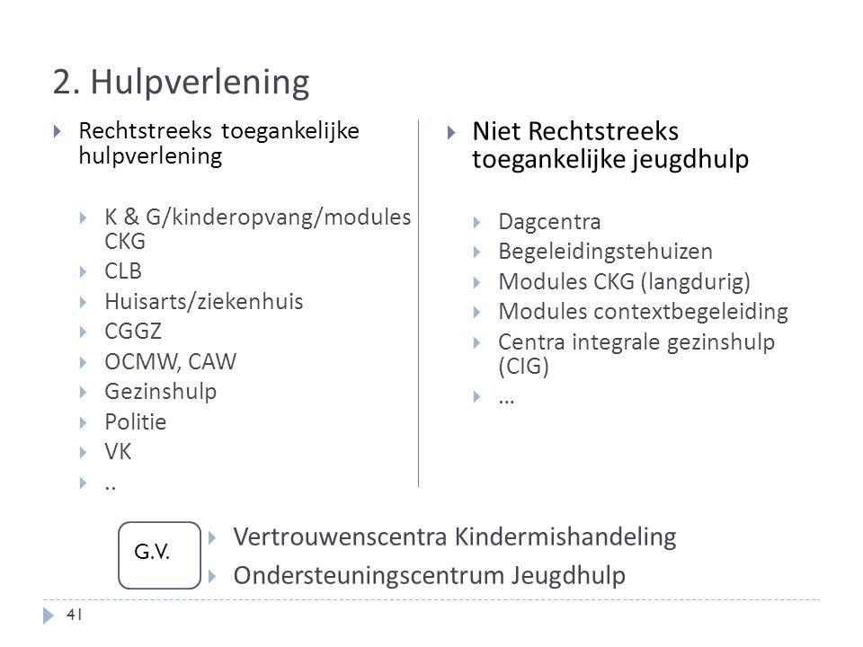 2. Hulpverlening 41  Rechtstreeks toegankelijke hulpverlening  K & G/kinderopvang/modules CKG  CLB  Huisarts/ziekenhuis  CGGZ  OCMW, CAW  Gezin
