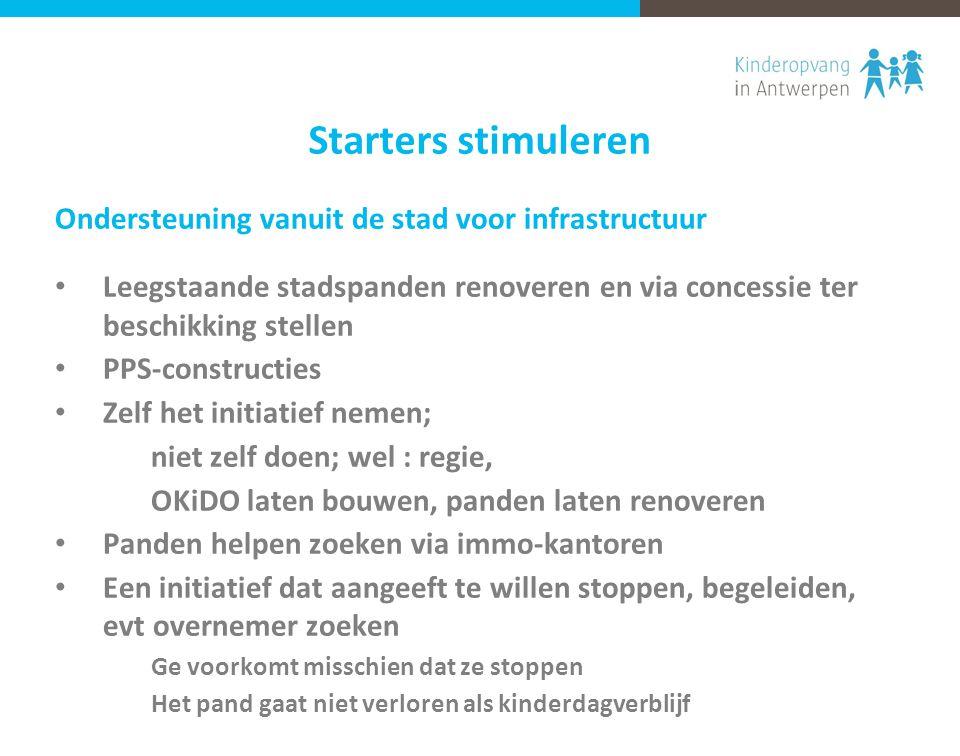 Starters stimuleren Ondersteuning vanuit de stad voor infrastructuur Leegstaande stadspanden renoveren en via concessie ter beschikking stellen PPS-co