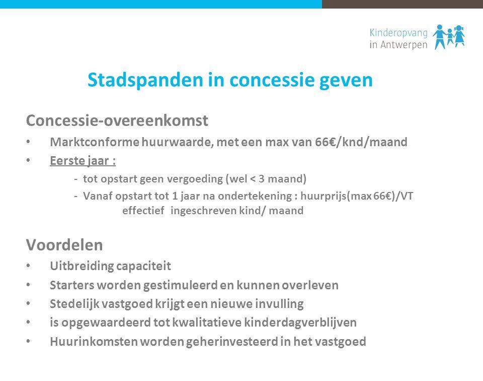 Stadspanden in concessie geven Concessie-overeenkomst Marktconforme huurwaarde, met een max van 66€/knd/maand Eerste jaar : - tot opstart geen vergoed