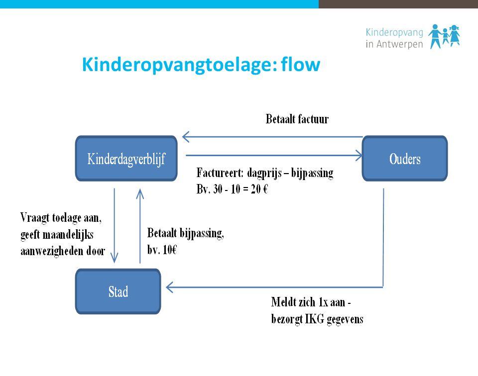 Kinderopvangtoelage: flow