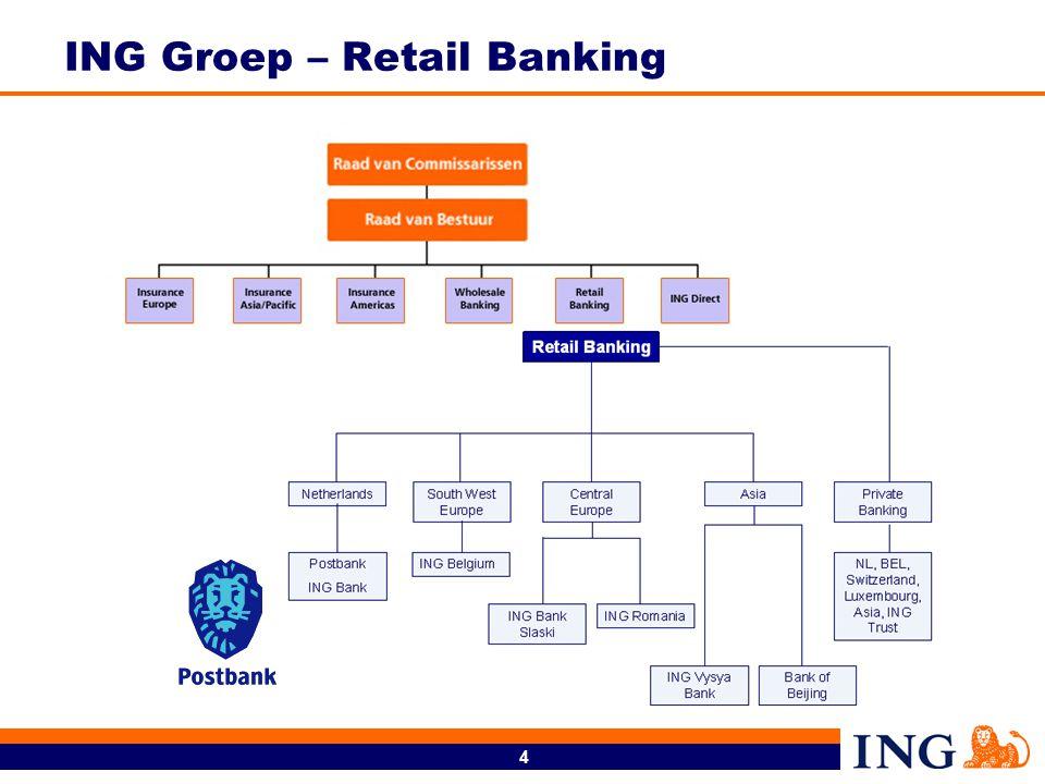 4 ING Groep – Retail Banking