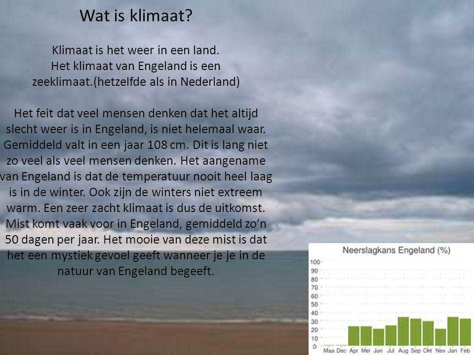 Wat is klimaat.Klimaat is het weer in een land.