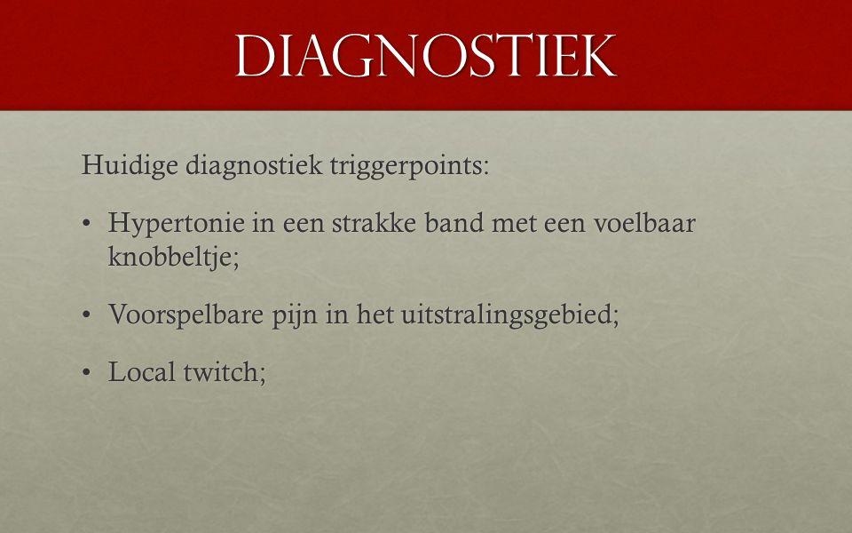 Diagnostiek Huidige diagnostiek triggerpoints: Hypertonie in een strakke band met een voelbaar knobbeltje;Hypertonie in een strakke band met een voelbaar knobbeltje; Voorspelbare pijn in het uitstralingsgebied;Voorspelbare pijn in het uitstralingsgebied; Local twitch;Local twitch;