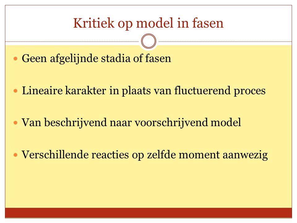 Kritiek op model in fasen Geen afgelijnde stadia of fasen Lineaire karakter in plaats van fluctuerend proces Van beschrijvend naar voorschrijvend mode