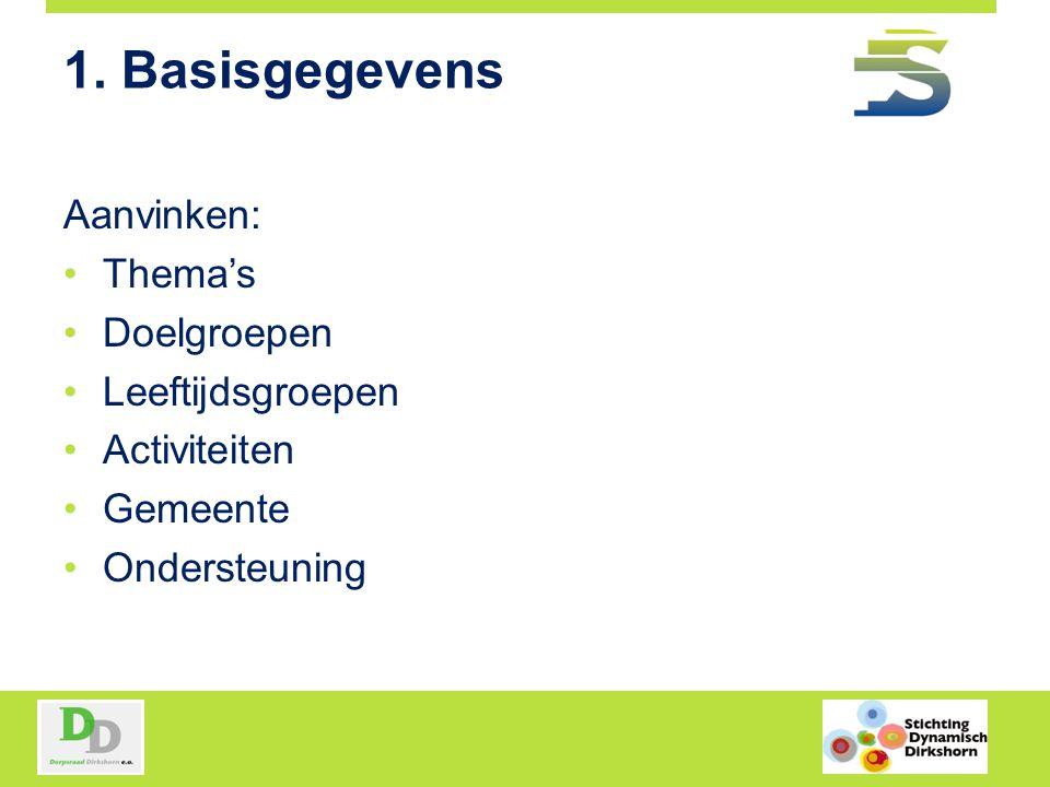 1. Basisgegevens Aanvinken: Thema's Doelgroepen Leeftijdsgroepen Activiteiten Gemeente Ondersteuning
