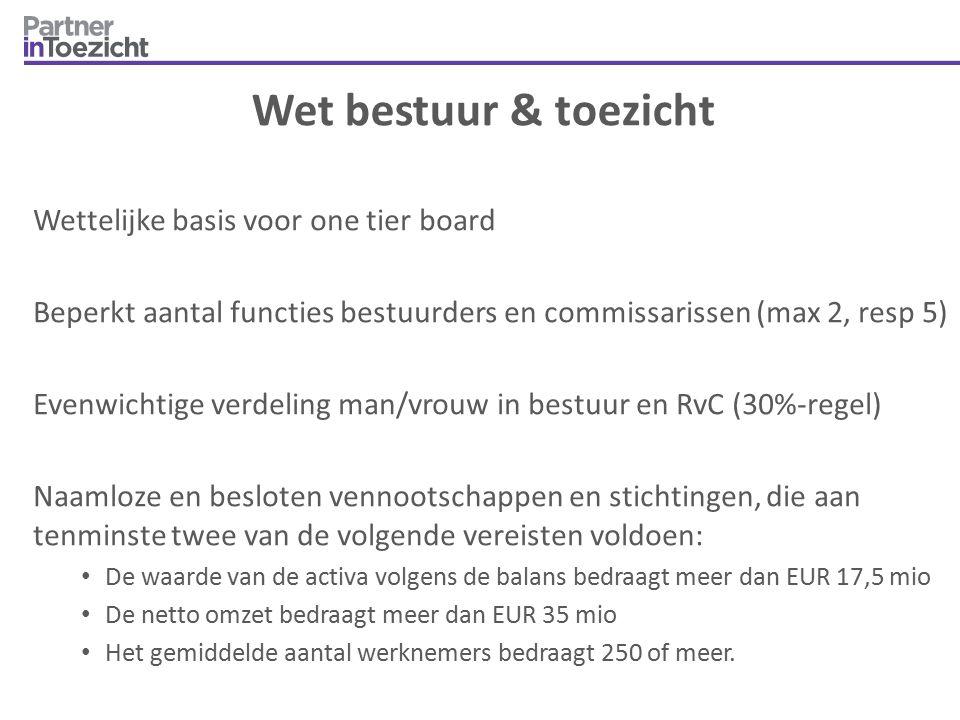 Wettelijke basis voor one tier board Beperkt aantal functies bestuurders en commissarissen (max 2, resp 5) Evenwichtige verdeling man/vrouw in bestuur