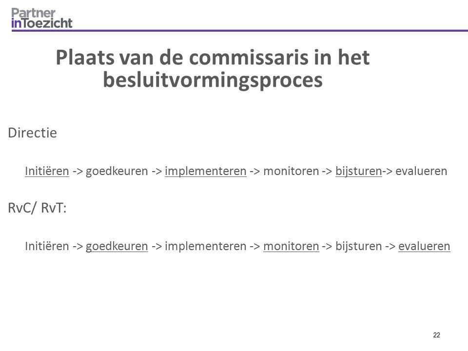Plaats van de commissaris in het besluitvormingsproces Directie Initiëren -> goedkeuren -> implementeren -> monitoren -> bijsturen-> evalueren RvC/ Rv