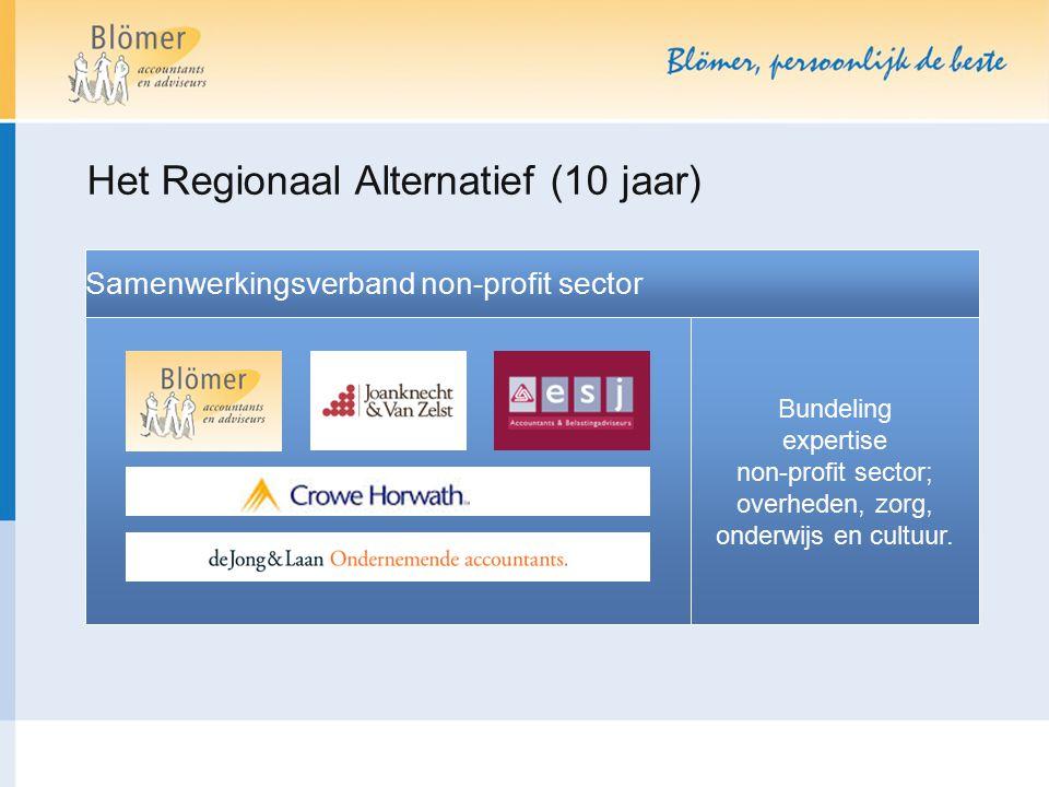 Het Regionaal Alternatief (10 jaar) Samenwerkingsverband non-profit sector Bundeling expertise non-profit sector; overheden, zorg, onderwijs en cultuu