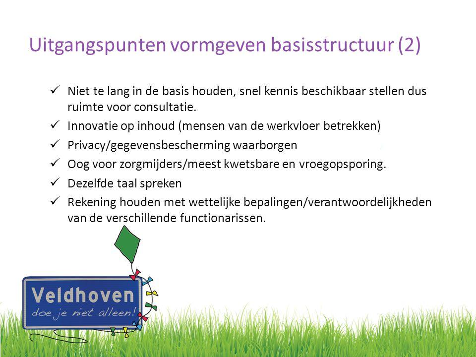 Uitgangspunten vormgeven basisstructuur (2) Niet te lang in de basis houden, snel kennis beschikbaar stellen dus ruimte voor consultatie. Innovatie op