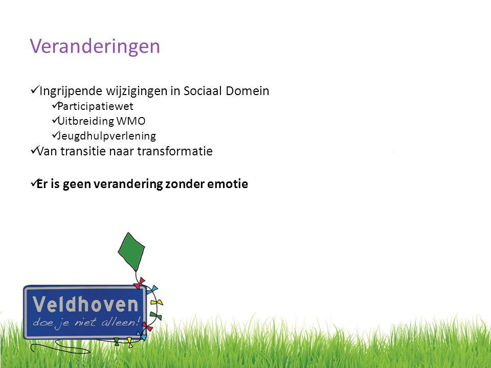 Wat hetzelfde blijft in Veldhoven Bestaande kaders en uitgangspunten Bestaande samenwerkingsvormen en overlegorganen Huidige loketten en informatiepunten