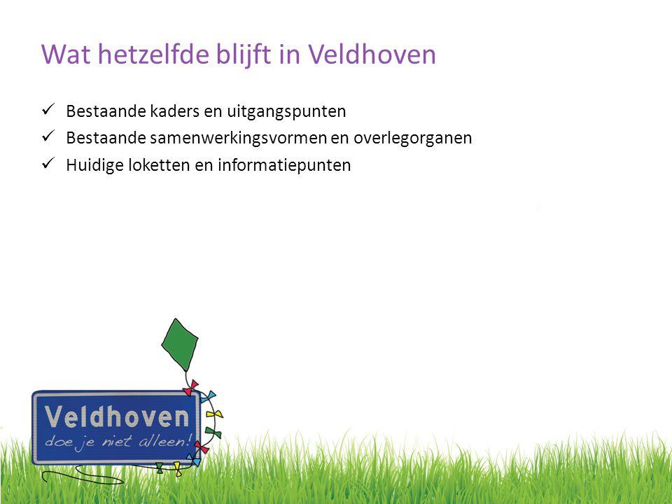 Wat hetzelfde blijft in Veldhoven Bestaande kaders en uitgangspunten Bestaande samenwerkingsvormen en overlegorganen Huidige loketten en informatiepun