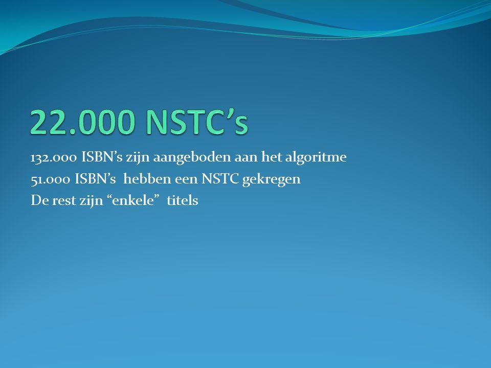Proces NSTC Start automatisch als titel = A of O boek EN redactioneel gecontroleerd of langer dan 10 dagen leverbaar NSTC's worden toegekend in Dante op basis overeenkomsten hoofdauteur, titel en ondertitel Levensthein algoritme (puntenaftrek voor verschillen) Twijfelgevallen worden geparkeerd en handmatig afgehandeld Redactie: Meta4Books BE uitgevers en CB NL uitgevers Redactie heeft mogelijkheid handmatig titels toe te voegen