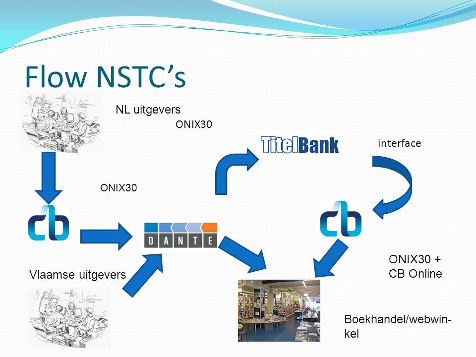 Flow NSTC's ONIX30 interface ONIX30 Vlaamse uitgevers ONIX30 + CB Online NL uitgevers Boekhandel/webwin- kel