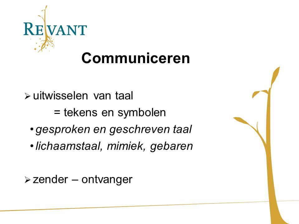 Communiceren  uitwisselen van taal = tekens en symbolen gesproken en geschreven taal lichaamstaal, mimiek, gebaren  zender – ontvanger