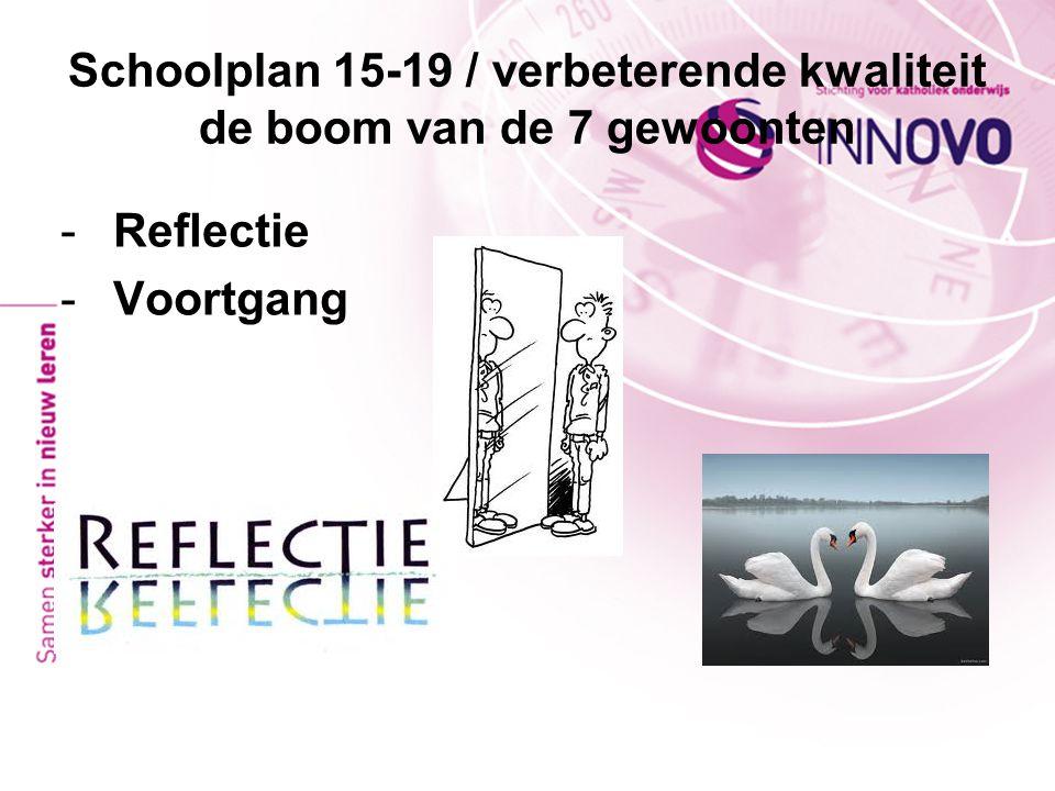 Schoolplan 15-19 / verbeterende kwaliteit de boom van de 7 gewoonten -Reflectie -Voortgang