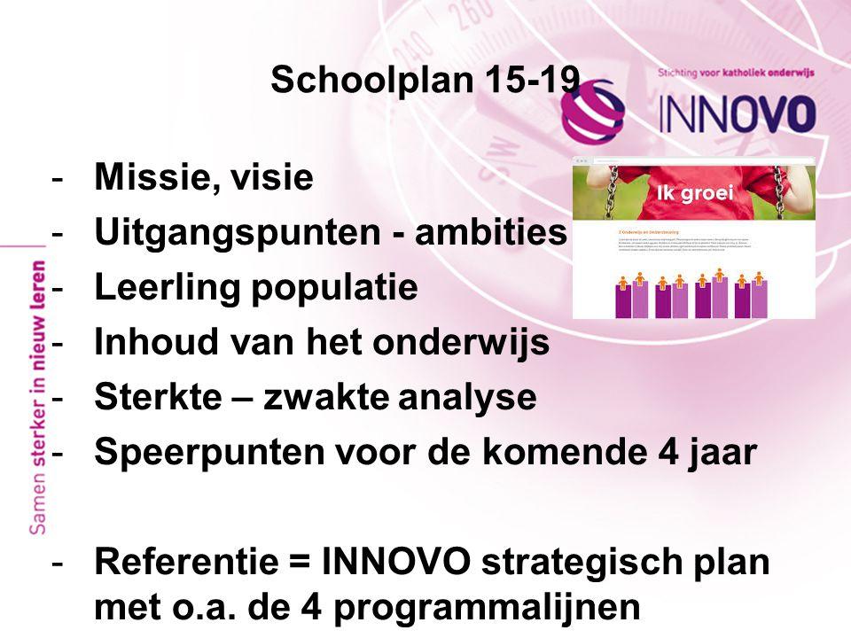 Schoolplan 15-19 -Missie, visie -Uitgangspunten - ambities -Leerling populatie -Inhoud van het onderwijs -Sterkte – zwakte analyse -Speerpunten voor d