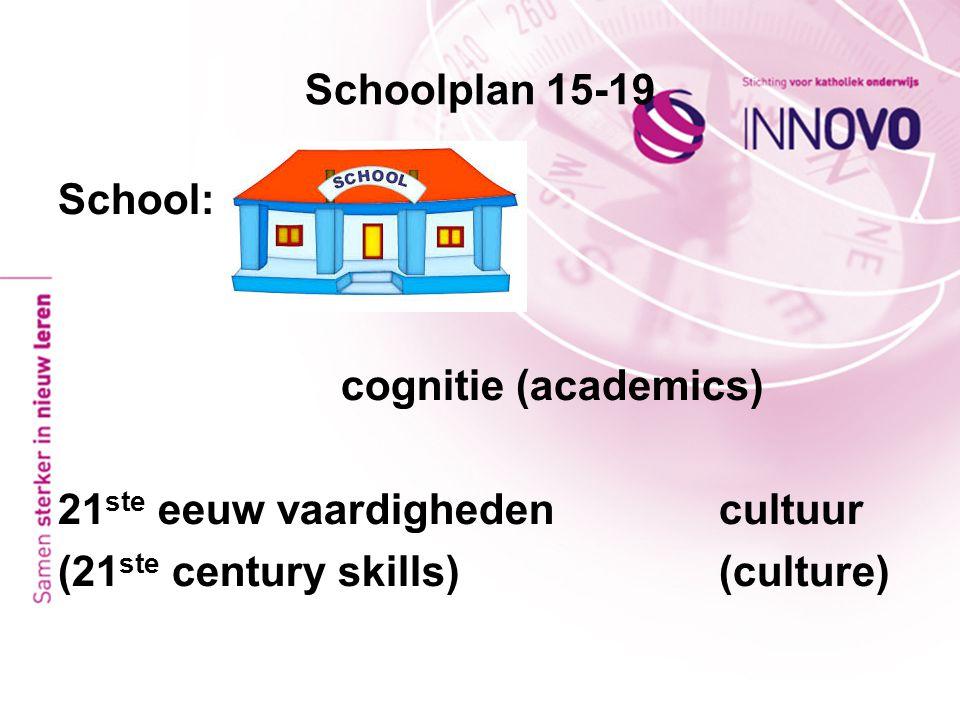 Schoolplan 15-19 School: cognitie (academics) 21 ste eeuw vaardighedencultuur (21 ste century skills) (culture)
