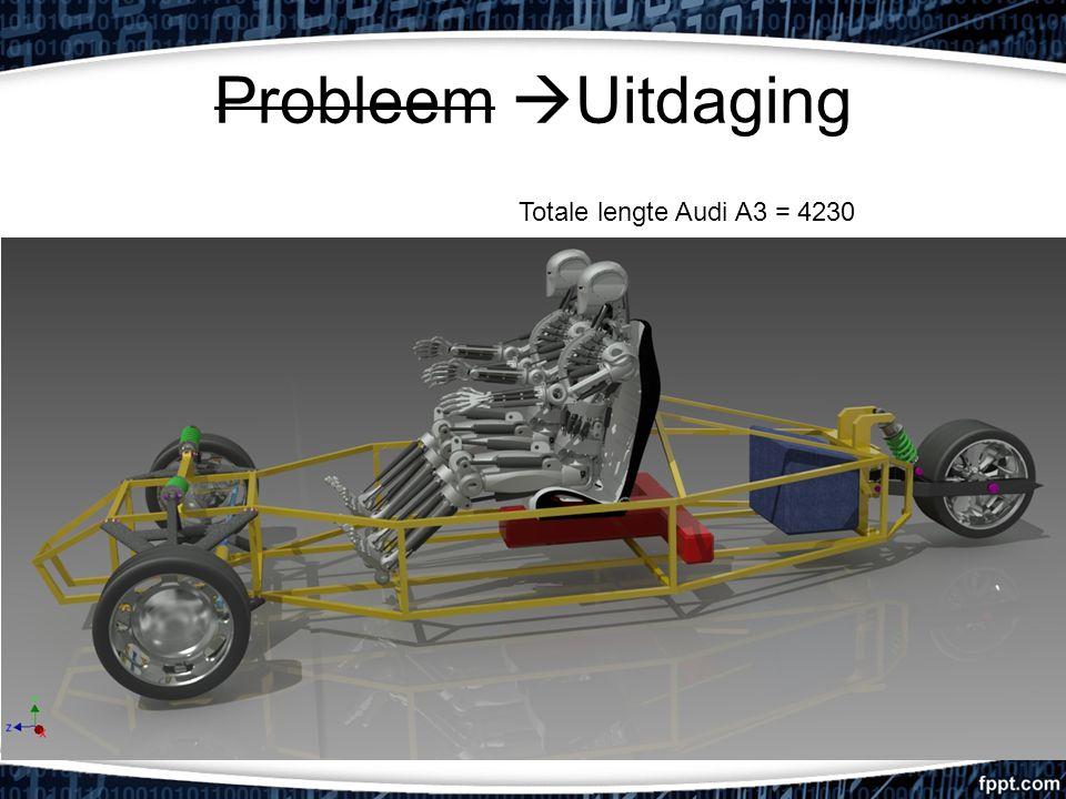 Probleem  Uitdaging Totale lengte Audi A3 = 4230