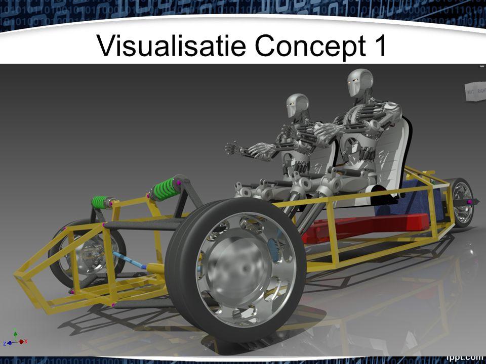 Visualisatie Concept 1