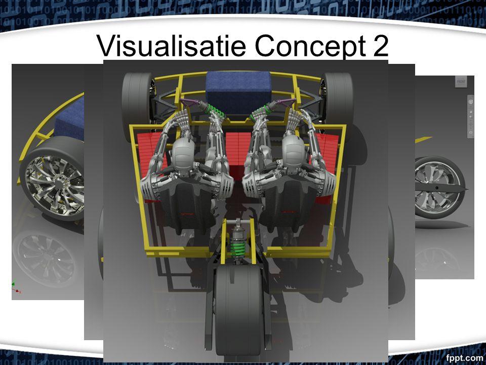 Visualisatie Concept 2