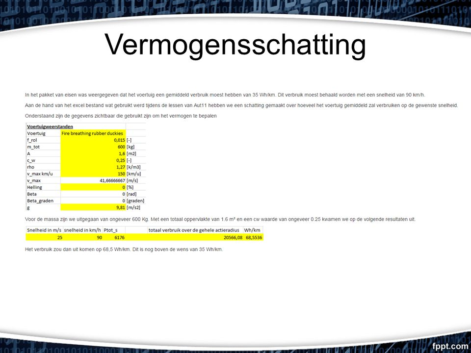 Vermogensschatting