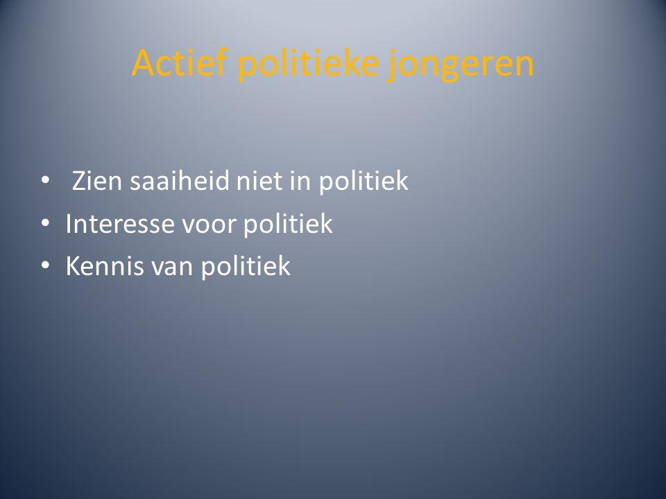 Actief politieke jongeren Zien saaiheid niet in politiek Interesse voor politiek Kennis van politiek