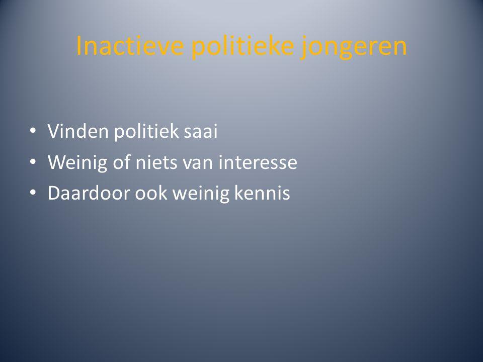 Inactieve politieke jongeren Vinden politiek saai Weinig of niets van interesse Daardoor ook weinig kennis