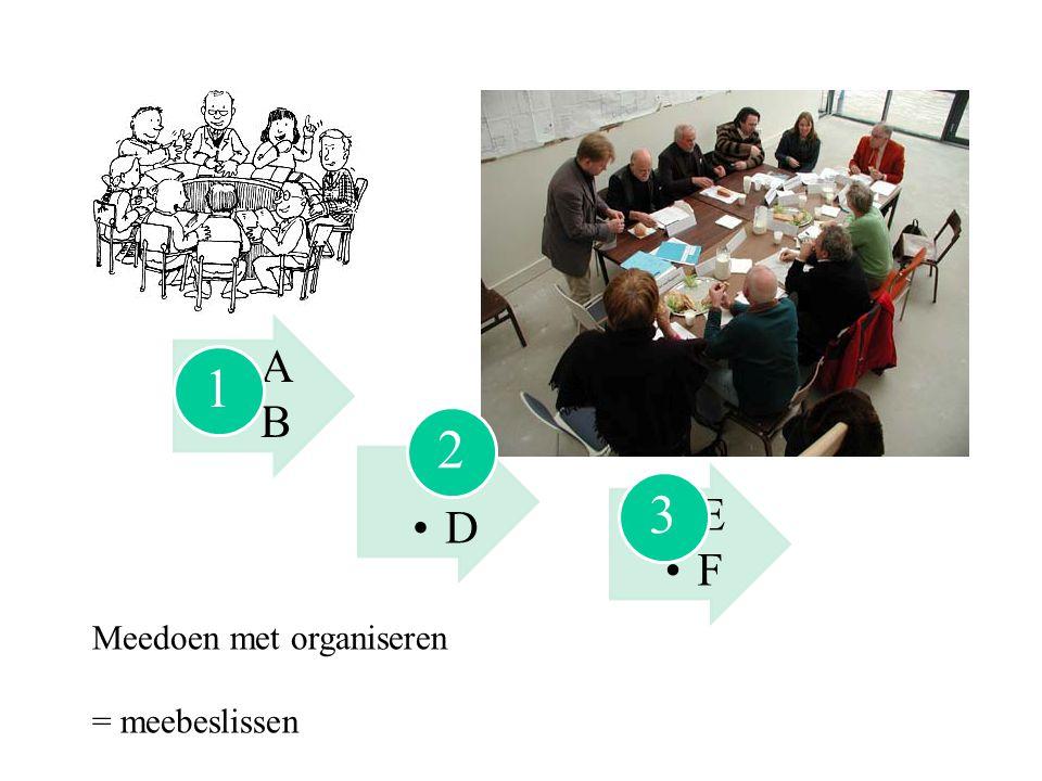 A B 1 C D 2 E F 3 Meedoen met organiseren = meebeslissen