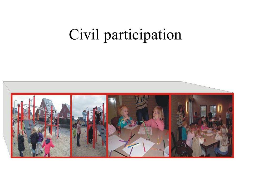 Meedoen aan buurtactiviteit Samen met anderen