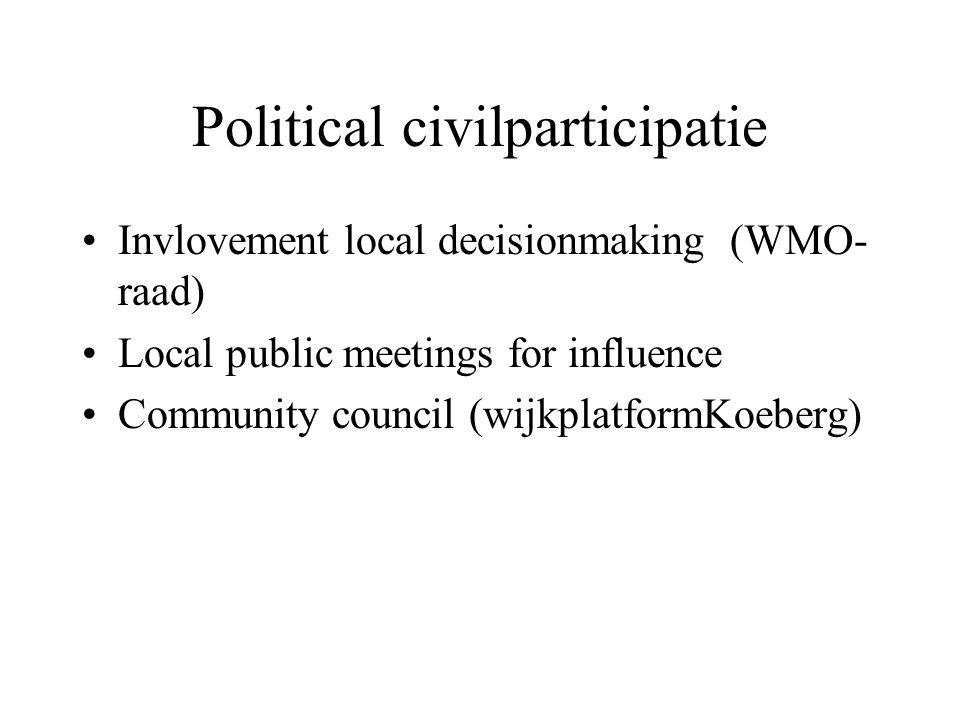 Political civilparticipatie
