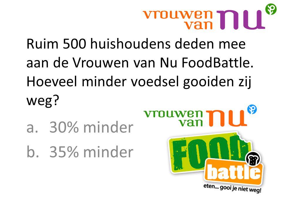 Ruim 500 huishoudens deden mee aan de Vrouwen van Nu FoodBattle.