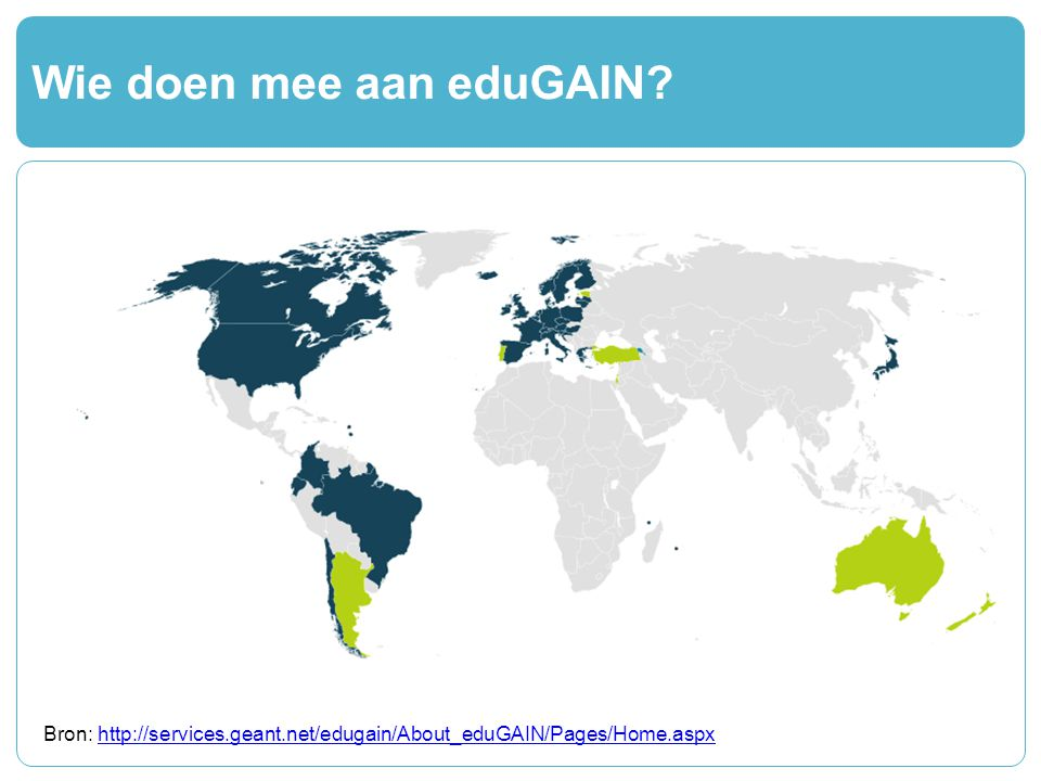 eduGAIN: interfederatie