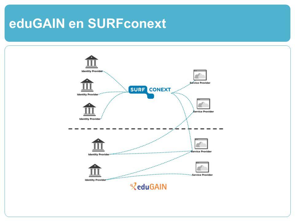 eduGAIN en SURFconext