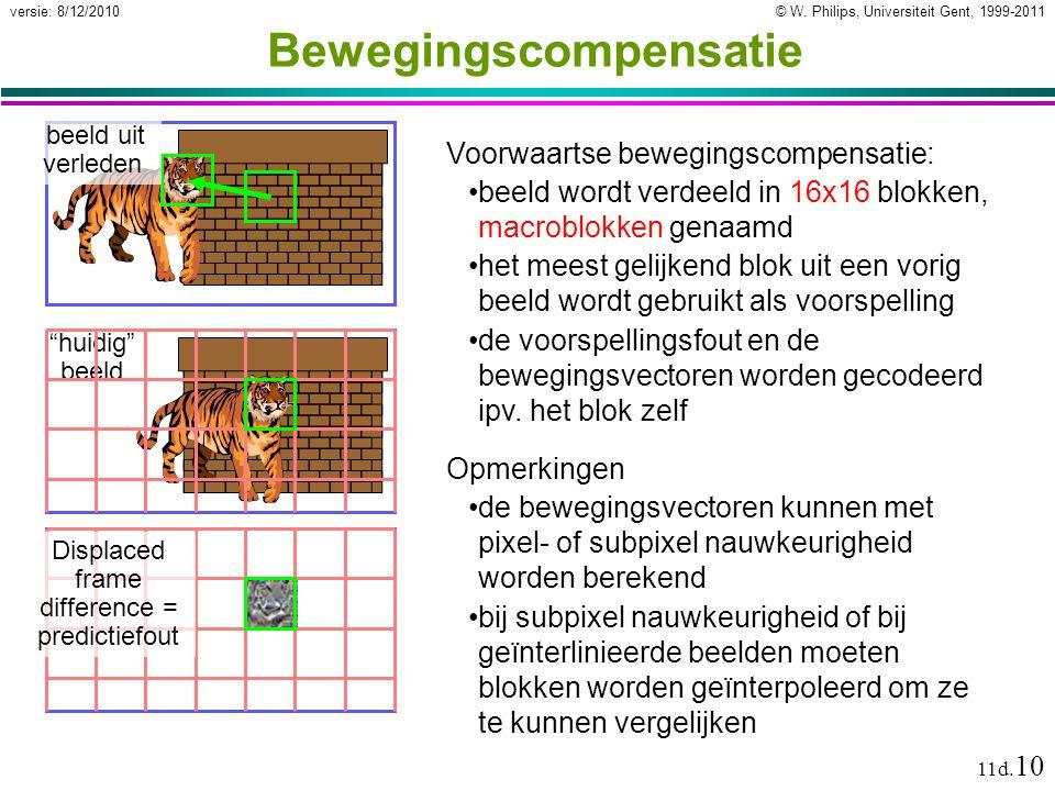 © W. Philips, Universiteit Gent, 1999-2011versie: 8/12/2010 11d. 10 Bewegingscompensatie Voorwaartse bewegingscompensatie: beeld wordt verdeeld in 16x