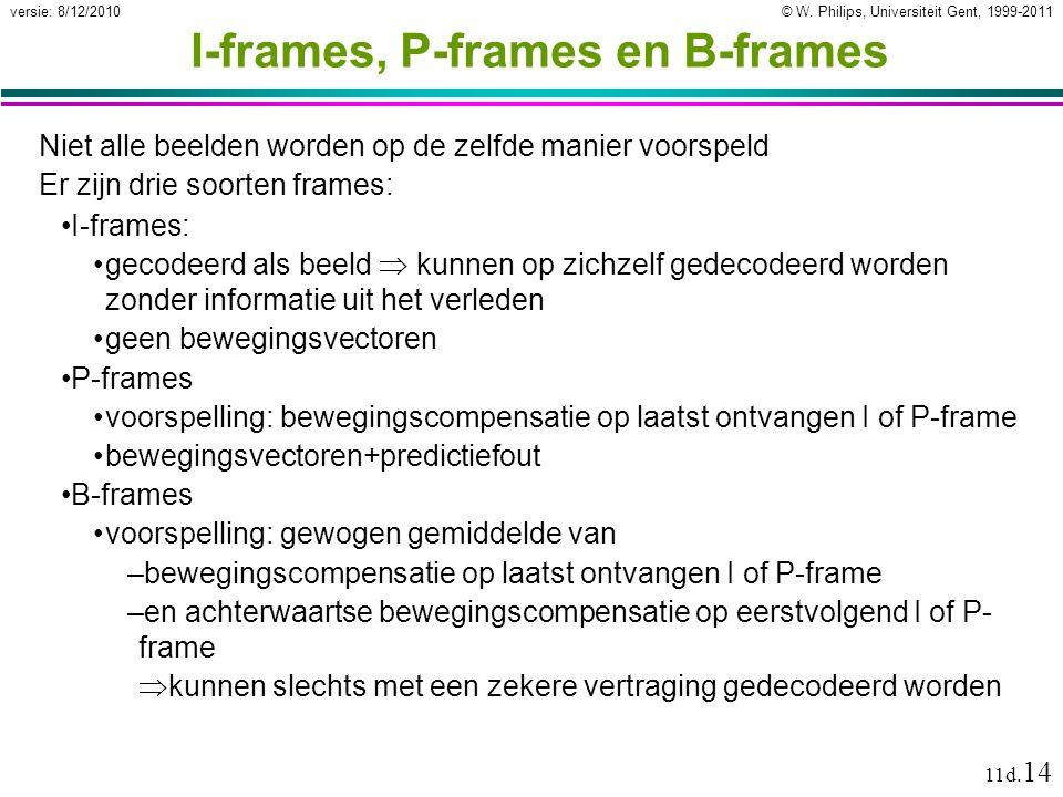 © W. Philips, Universiteit Gent, 1999-2011versie: 8/12/2010 11d. 14 I-frames, P-frames en B-frames Niet alle beelden worden op de zelfde manier voorsp