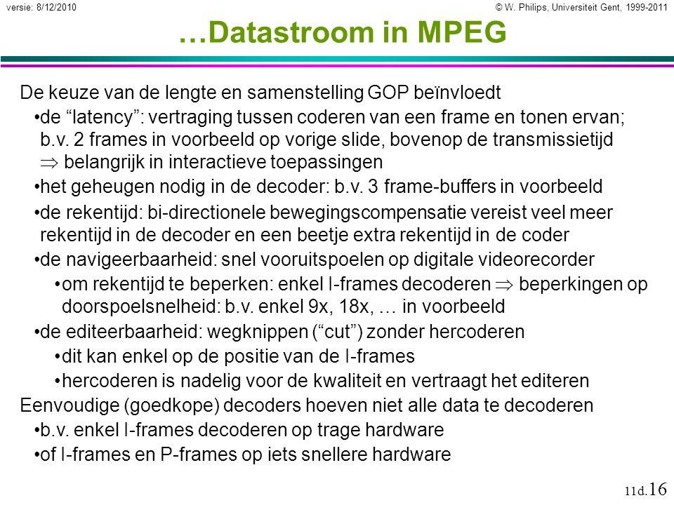 """© W. Philips, Universiteit Gent, 1999-2011versie: 8/12/2010 11d. 16 …Datastroom in MPEG De keuze van de lengte en samenstelling GOP beïnvloedt de """"lat"""