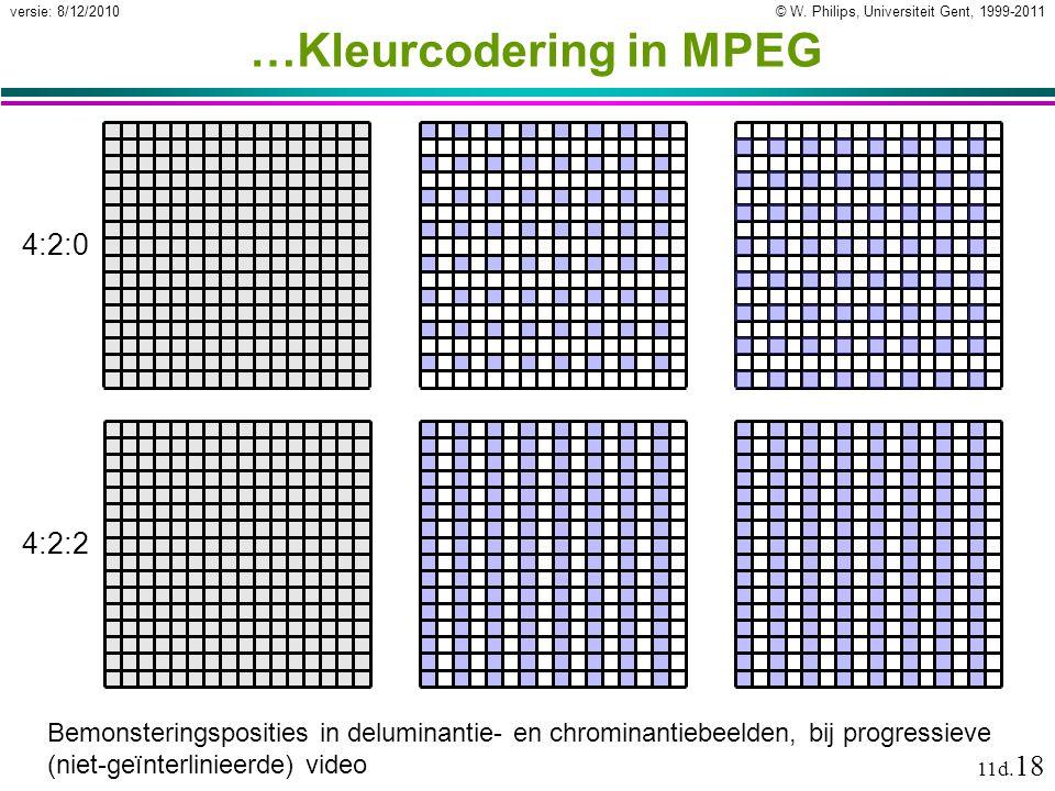 © W. Philips, Universiteit Gent, 1999-2011versie: 8/12/2010 11d. 18 …Kleurcodering in MPEG 4:2:0 Bemonsteringsposities in deluminantie- en chrominanti