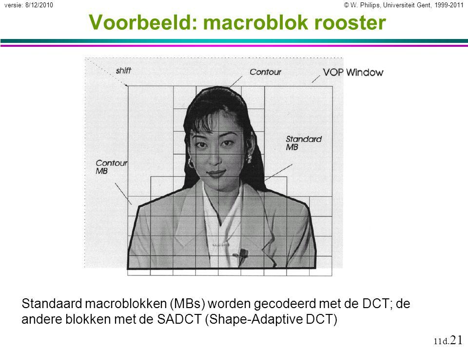 © W. Philips, Universiteit Gent, 1999-2011versie: 8/12/2010 11d. 21 Voorbeeld: macroblok rooster Standaard macroblokken (MBs) worden gecodeerd met de
