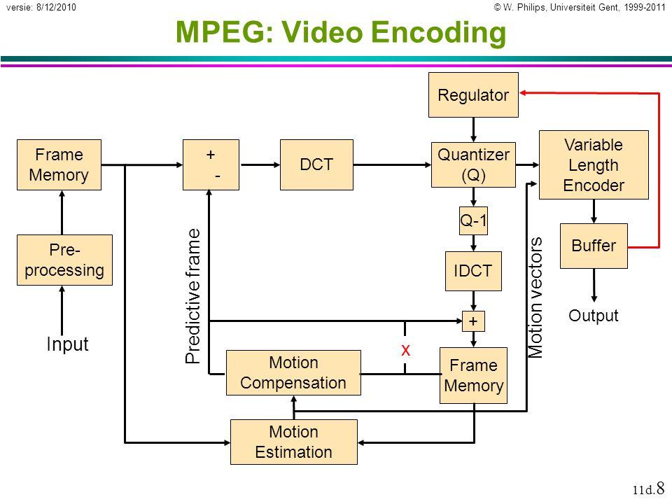 © W. Philips, Universiteit Gent, 1999-2011versie: 8/12/2010 11d. 8 MPEG: Video Encoding Pre- processing Frame Memory Input DCT Quantizer (Q) Variable