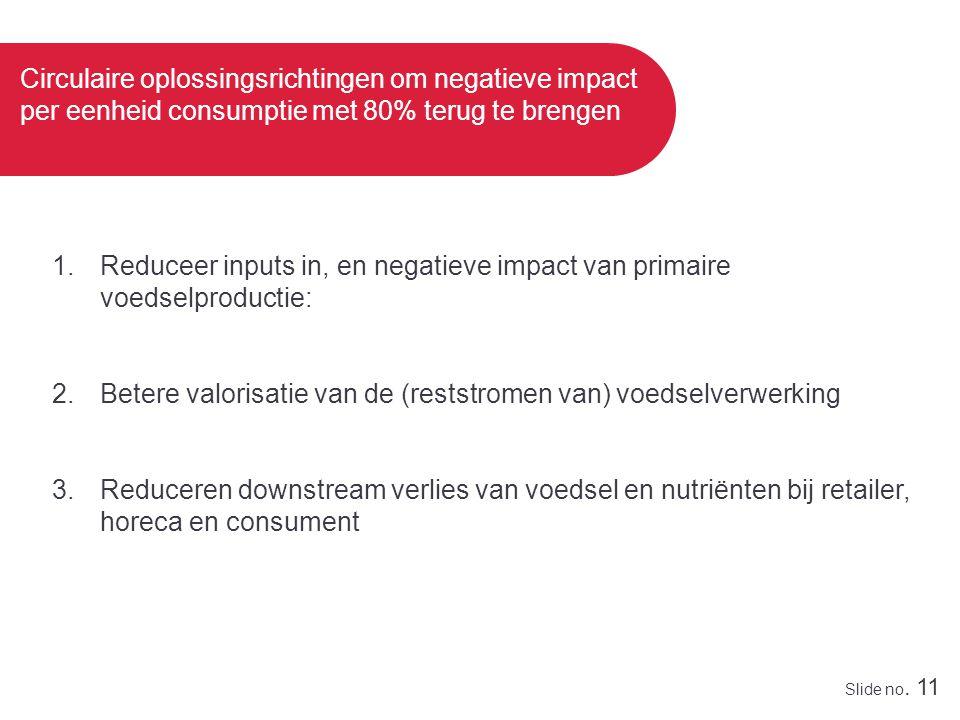 Slide no. 11 Circulaire oplossingsrichtingen om negatieve impact per eenheid consumptie met 80% terug te brengen 1.Reduceer inputs in, en negatieve im