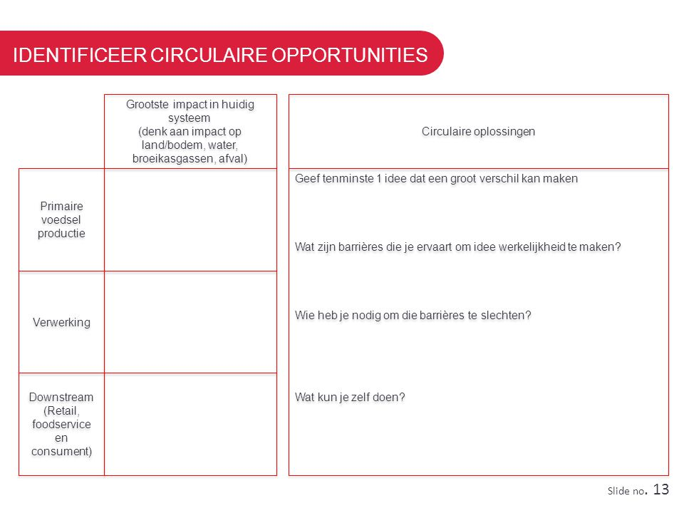 IDENTIFICEER CIRCULAIRE OPPORTUNITIES Slide no.