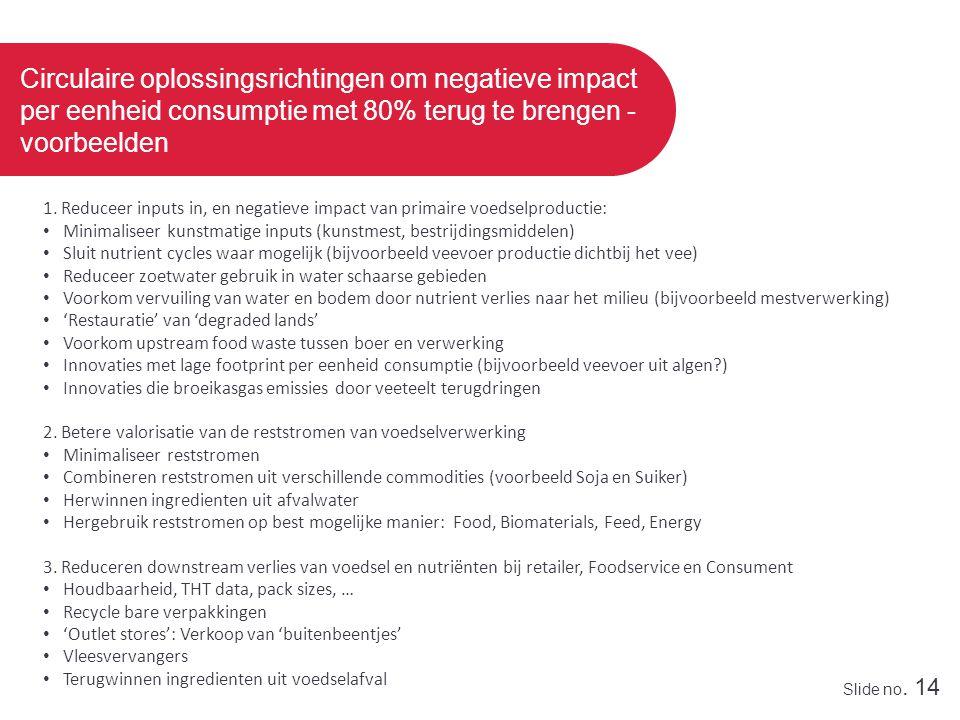 Slide no. 14 Circulaire oplossingsrichtingen om negatieve impact per eenheid consumptie met 80% terug te brengen - voorbeelden 1. Reduceer inputs in,