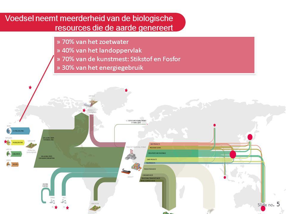 Voedsel neemt meerderheid van de biologische resources die de aarde genereert » 70% van het zoetwater » 40% van het landoppervlak » 70% van de kunstmest: Stikstof en Fosfor » 30% van het energiegebruik » 70% van het zoetwater » 40% van het landoppervlak » 70% van de kunstmest: Stikstof en Fosfor » 30% van het energiegebruik Slide no.