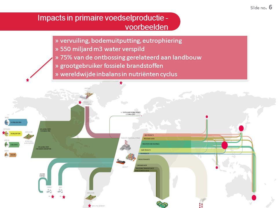 Impacts in primaire voedselproductie - voorbeelden » vervuiling, bodemuitputting, eutrophiering » 550 miljard m3 water verspild » 75% van de ontbossin