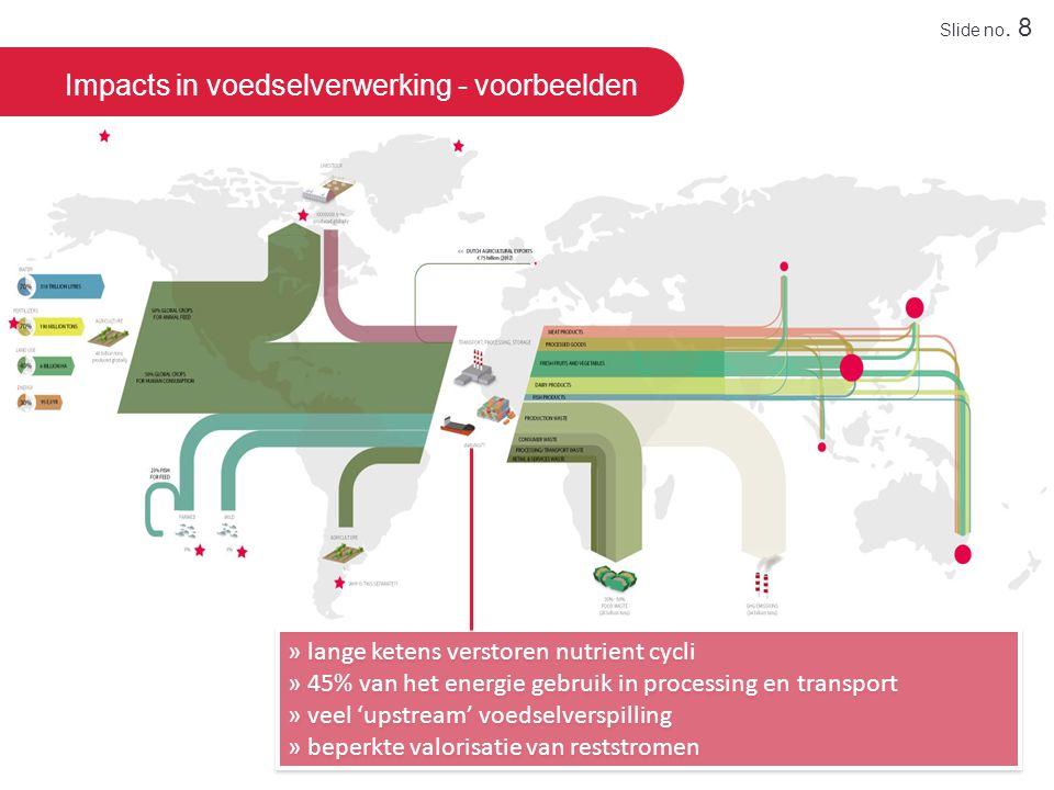 Impacts in voedselverwerking - voorbeelden » lange ketens verstoren nutrient cycli » 45% van het energie gebruik in processing en transport » veel 'upstream' voedselverspilling » beperkte valorisatie van reststromen » lange ketens verstoren nutrient cycli » 45% van het energie gebruik in processing en transport » veel 'upstream' voedselverspilling » beperkte valorisatie van reststromen Slide no.