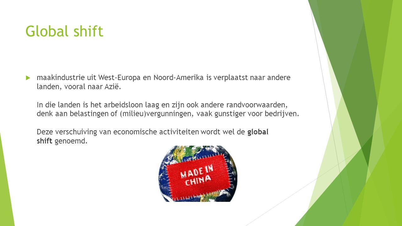Global shift  maakindustrie uit West-Europa en Noord-Amerika is verplaatst naar andere landen, vooral naar Azië. In die landen is het arbeidsloon laa